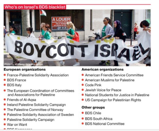 boycott blacklist
