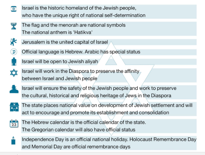 Progressive Canadian Jews Condemn Israels Nation State Bill As