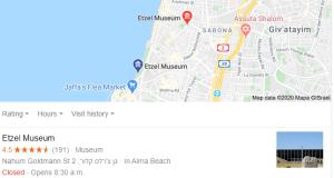 etzel museum map