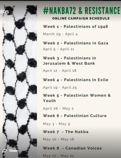 nakba 72 schedule